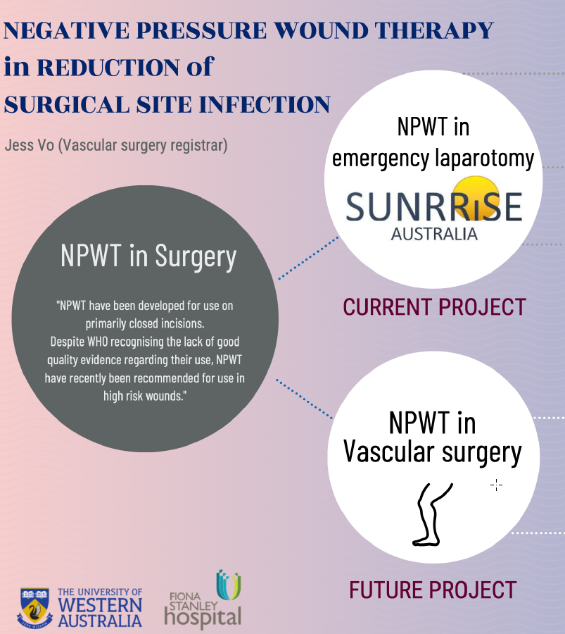 sunrrise project